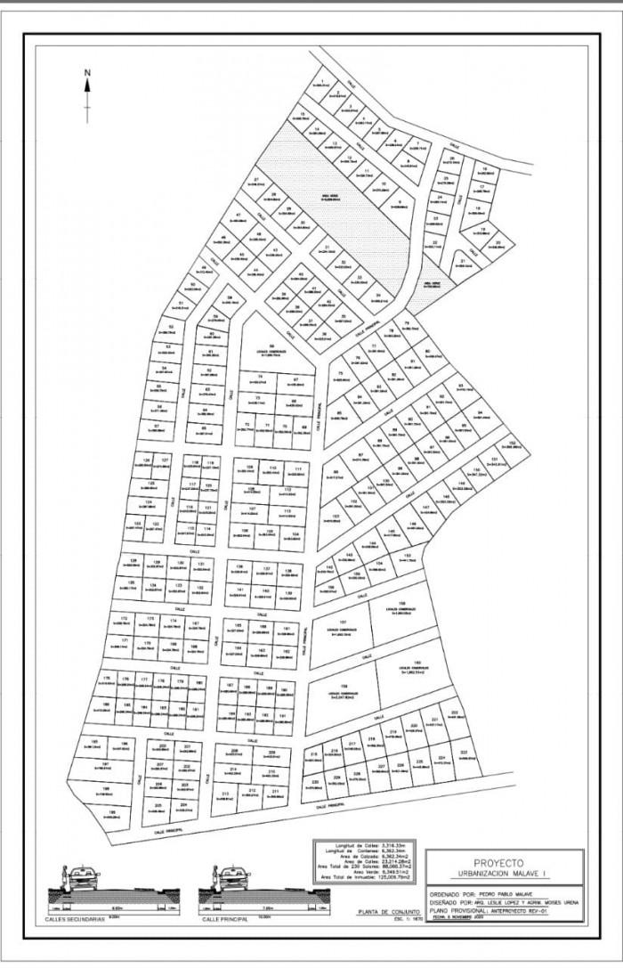 Urbanización Acevedo I Lote de solares de 300mt2